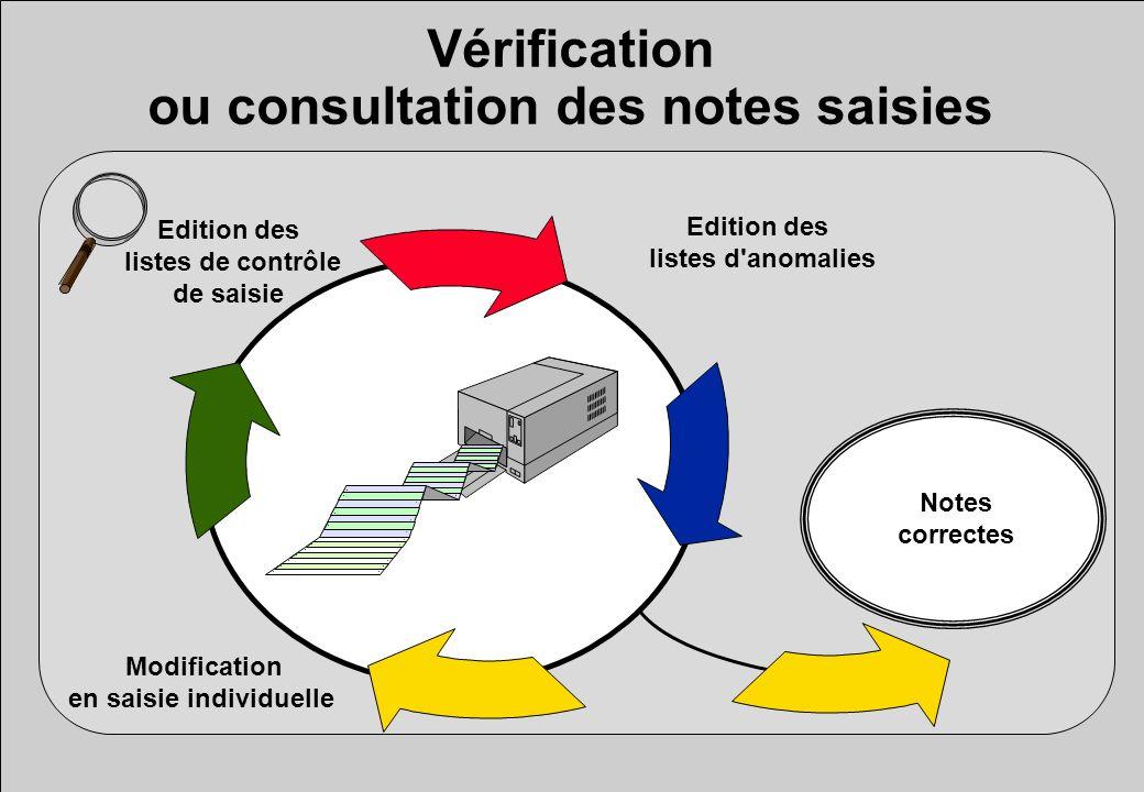 Vérification ou consultation des notes saisies