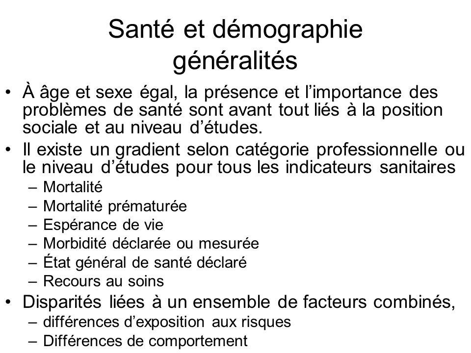Santé et démographie généralités