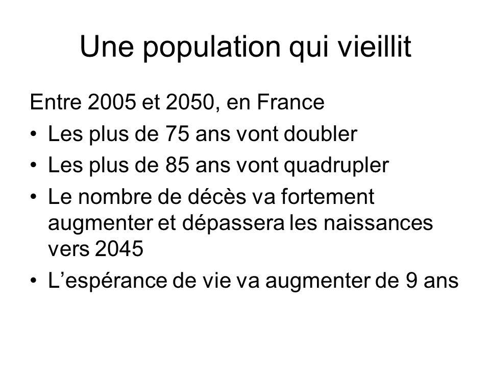 Une population qui vieillit
