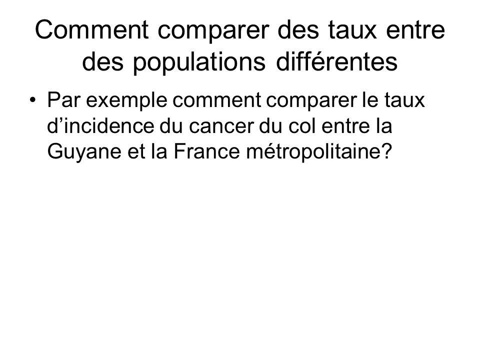Comment comparer des taux entre des populations différentes