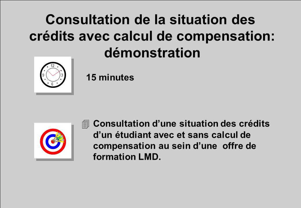Consultation de la situation des crédits avec calcul de compensation: