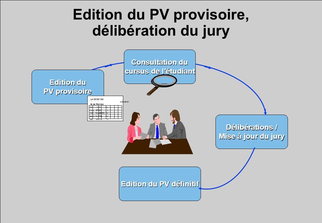 Edition du PV provisoire, délibération du jury Edition du PV définitif