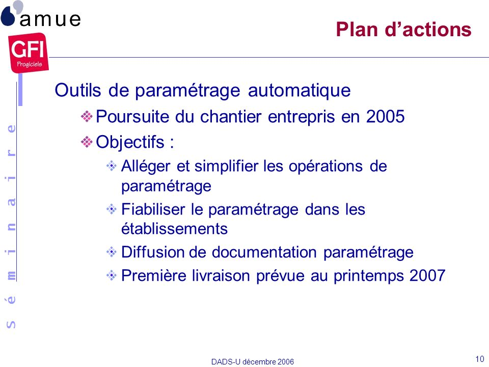 Plan d'actions Outils de paramétrage automatique