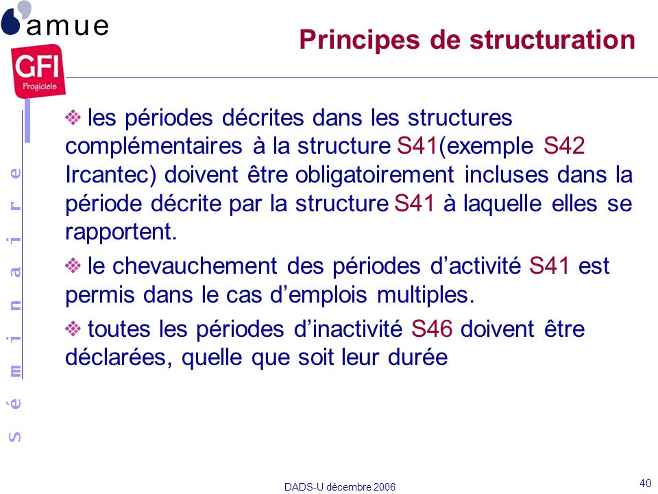 Principes de structuration