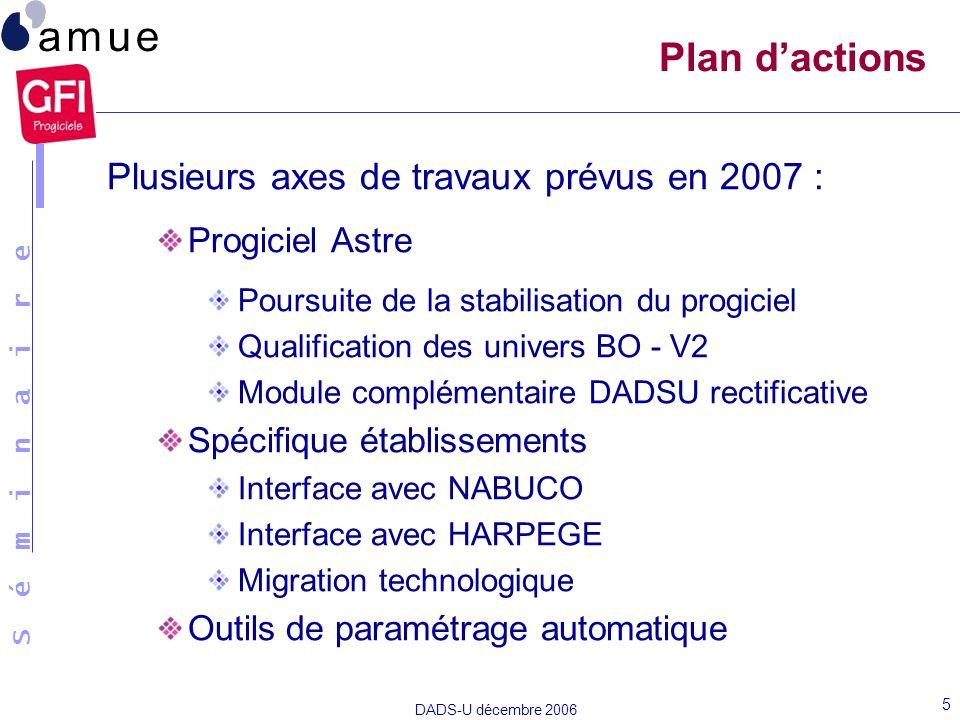Plan d'actions Plusieurs axes de travaux prévus en 2007 :