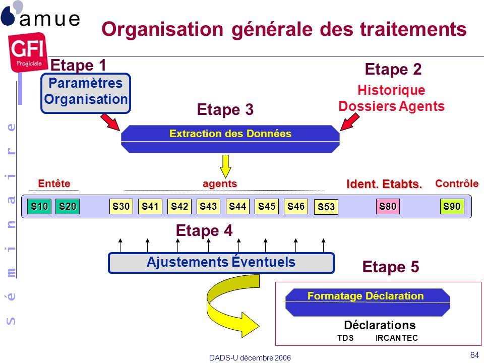 Organisation générale des traitements