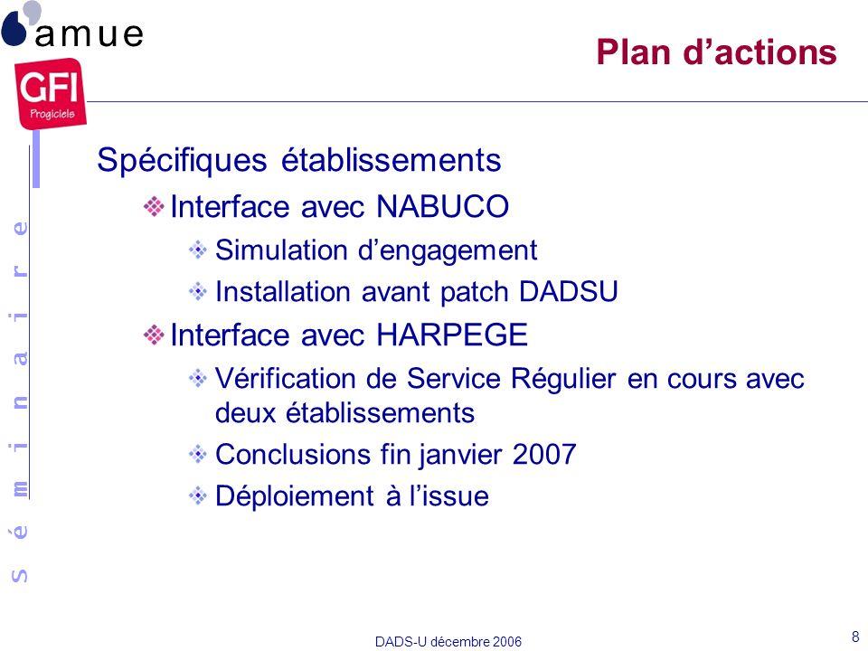 Plan d'actions Spécifiques établissements Interface avec NABUCO