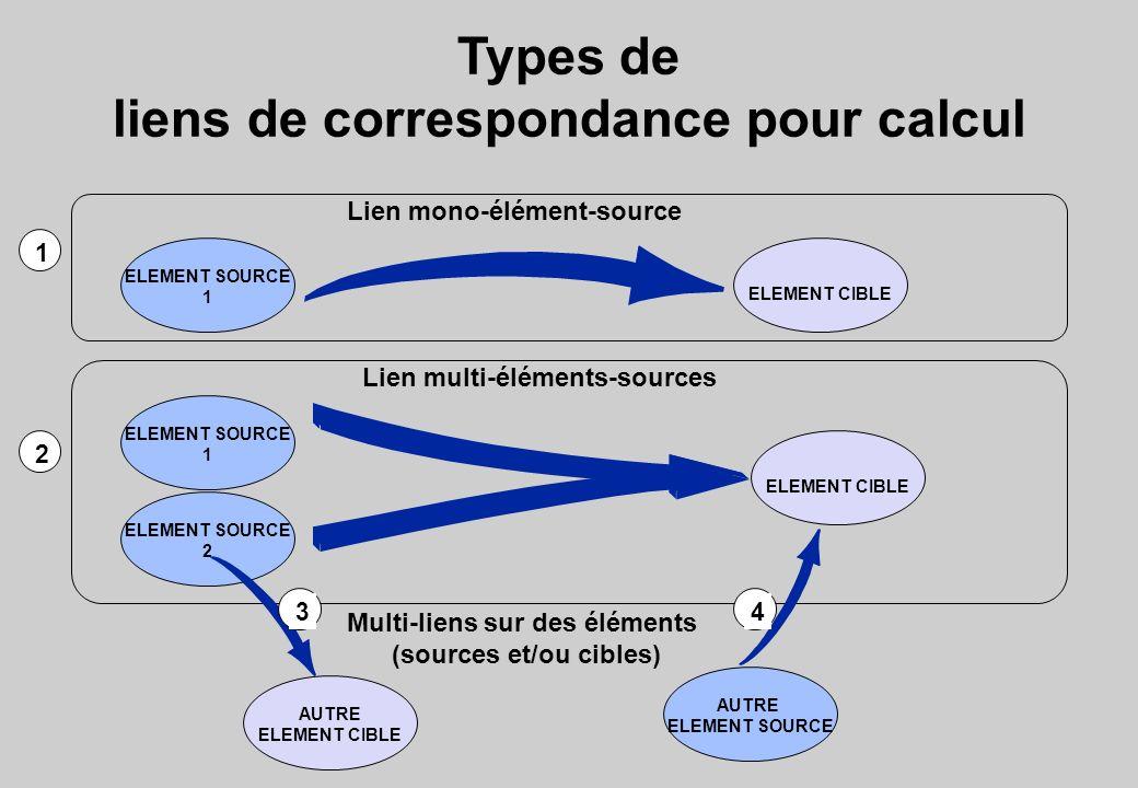 Types de liens de correspondance pour calcul