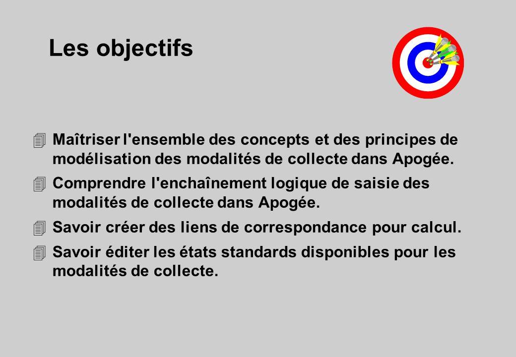 Les objectifs Maîtriser l ensemble des concepts et des principes de modélisation des modalités de collecte dans Apogée.