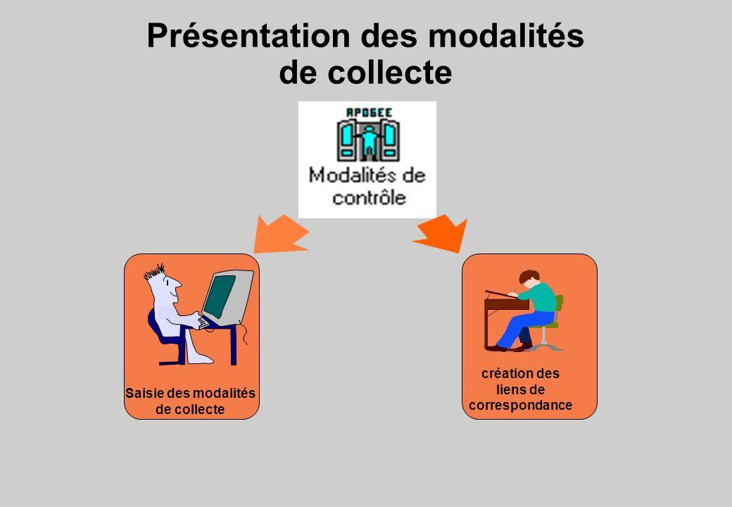 Présentation des modalités de collecte