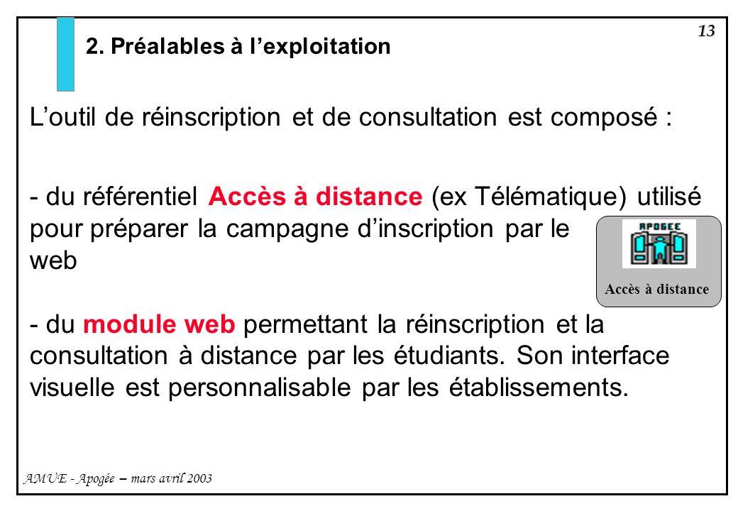 L'outil de réinscription et de consultation est composé :