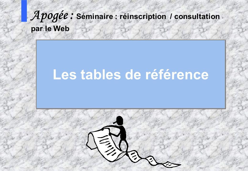 Les tables de référence