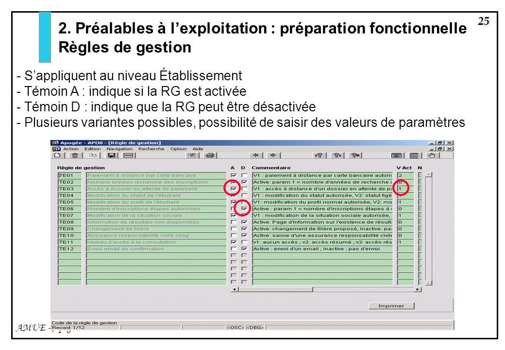 2. Préalables à l'exploitation : préparation fonctionnelle