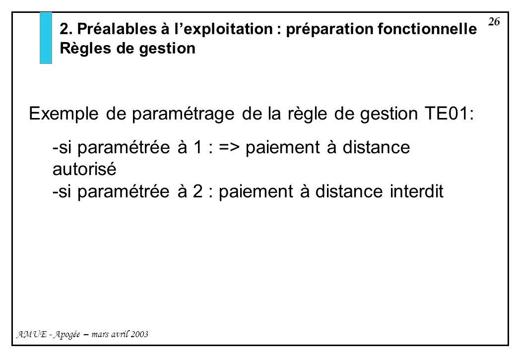 Exemple de paramétrage de la règle de gestion TE01: