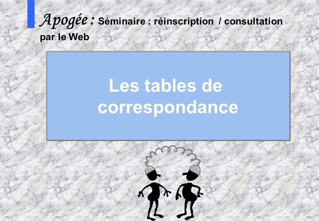 Les tables de correspondance