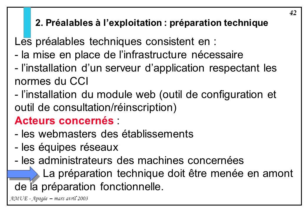 2. Préalables à l'exploitation : préparation technique