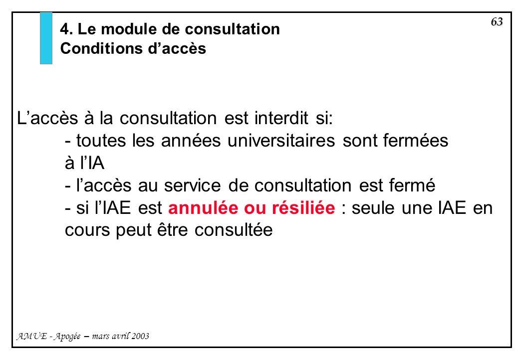 L'accès à la consultation est interdit si: