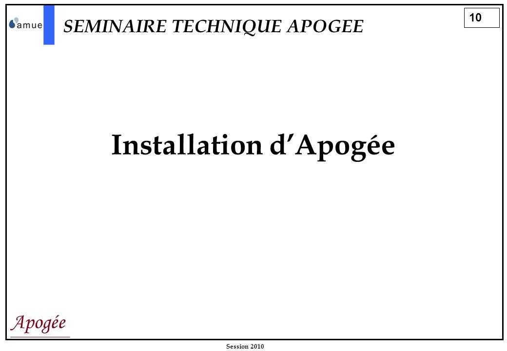 Installation d'Apogée