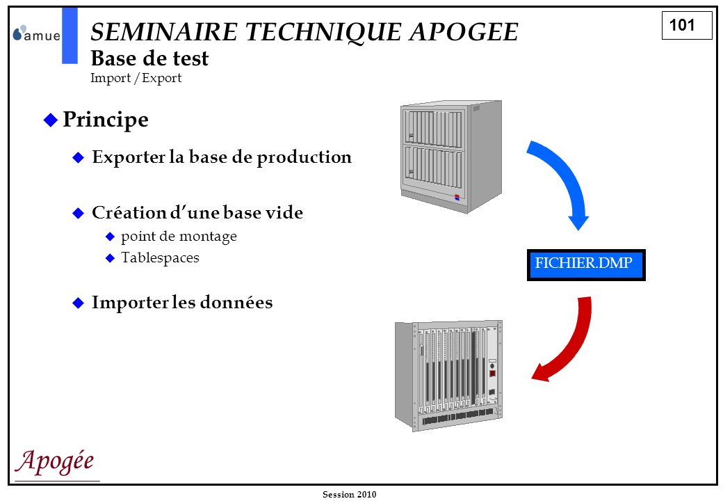 SEMINAIRE TECHNIQUE APOGEE Base de test Import /Export