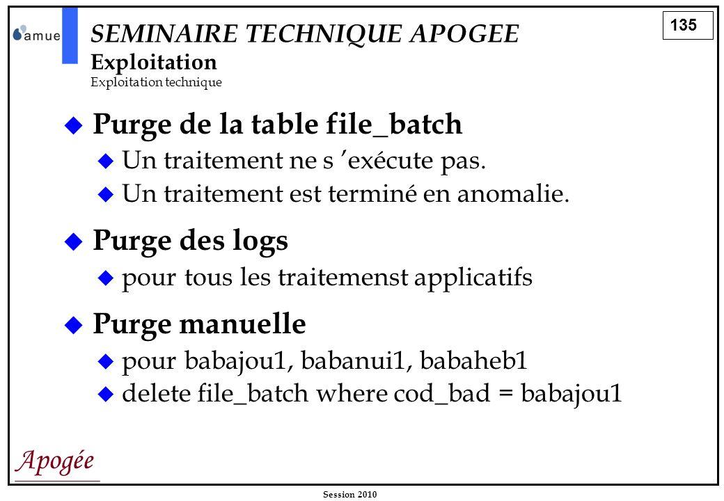 SEMINAIRE TECHNIQUE APOGEE Exploitation Exploitation technique