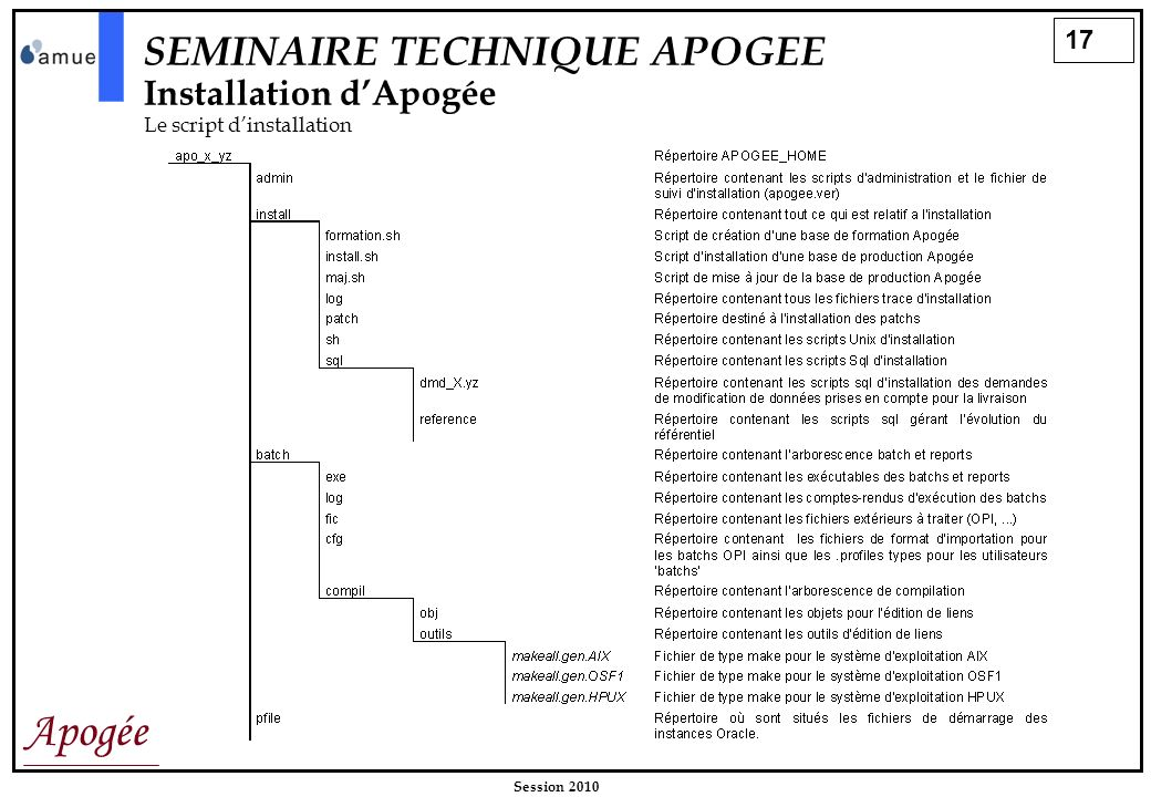 SEMINAIRE TECHNIQUE APOGEE Installation d'Apogée