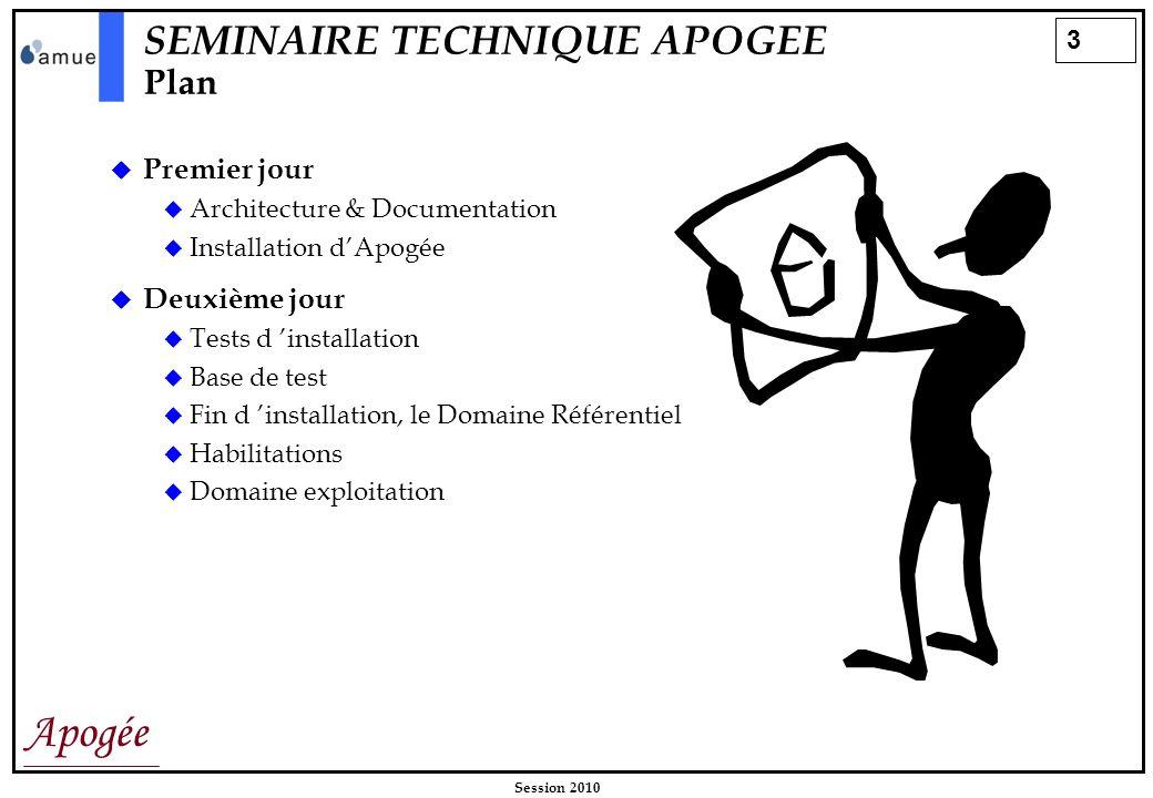 SEMINAIRE TECHNIQUE APOGEE Plan