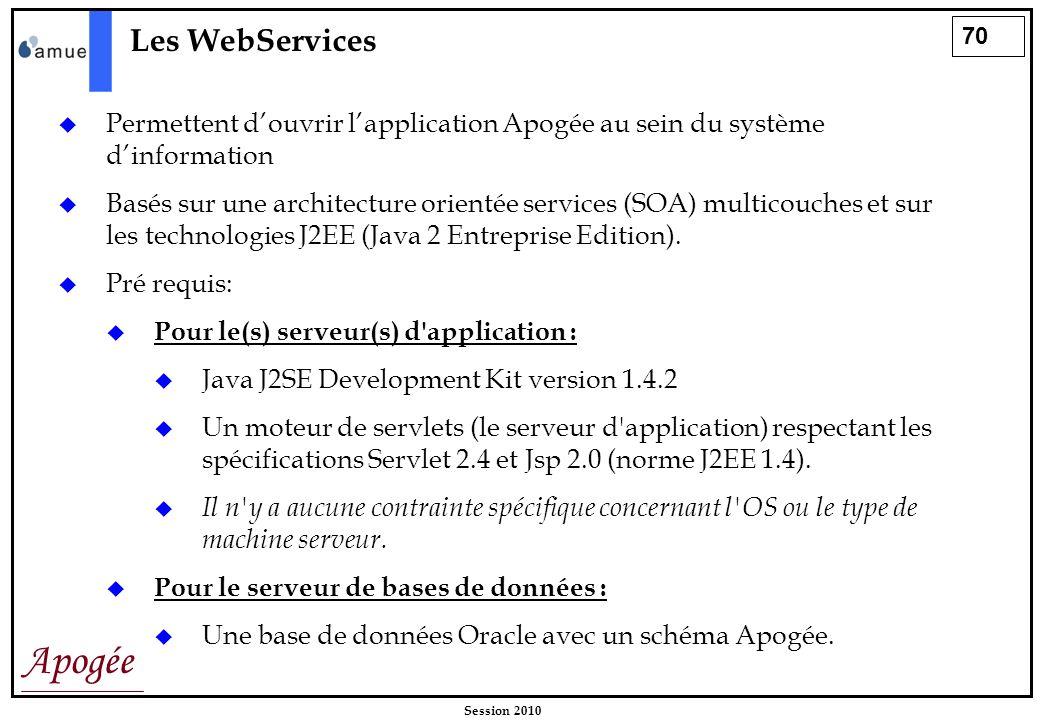 Les WebServices Permettent d'ouvrir l'application Apogée au sein du système d'information.