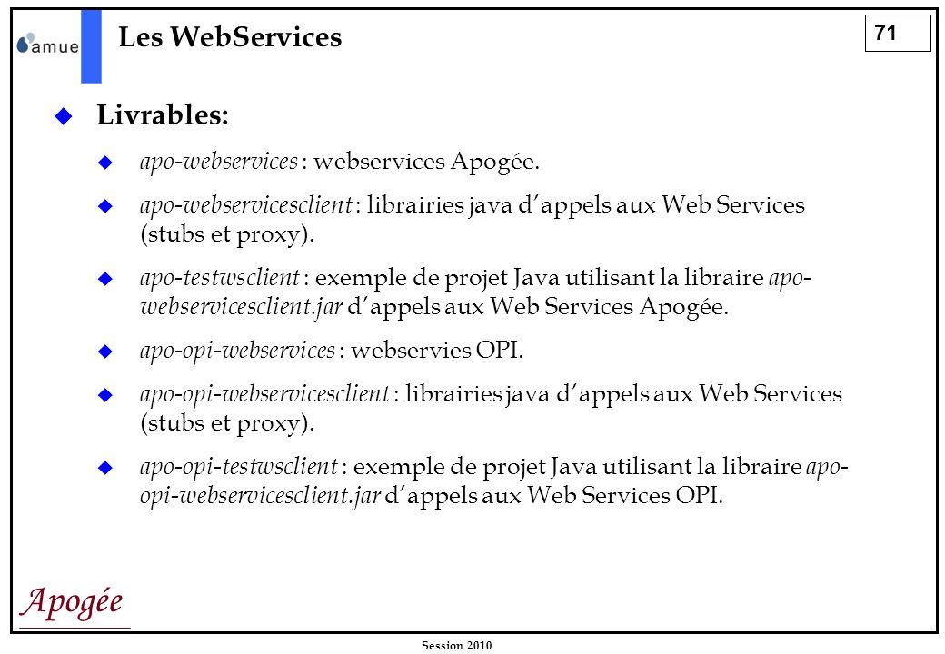 Les WebServices Livrables: apo-webservices : webservices Apogée.
