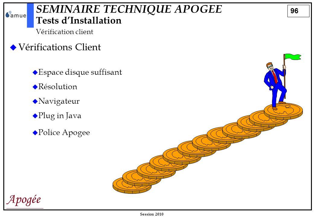 SEMINAIRE TECHNIQUE APOGEE Tests d'Installation Vérification client