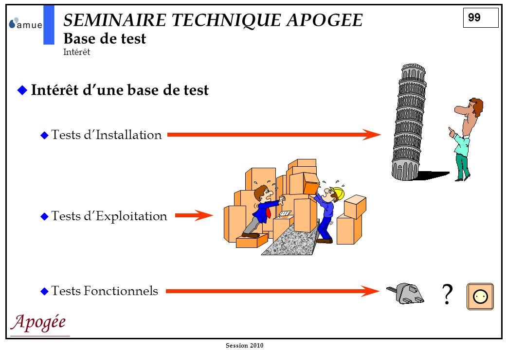 SEMINAIRE TECHNIQUE APOGEE Base de test Intérêt