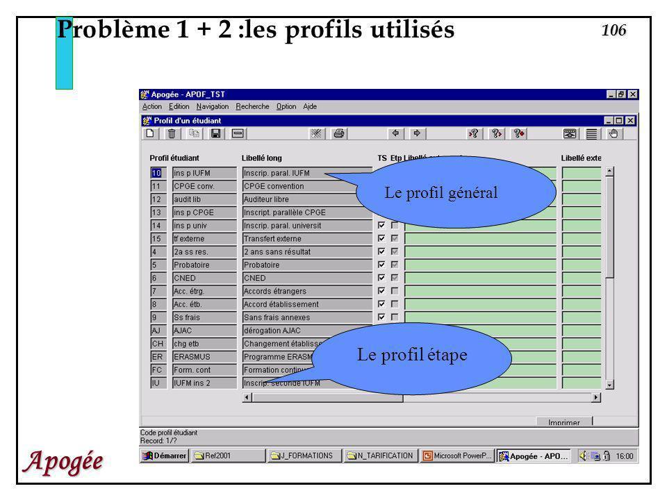 Problème 1 + 2 :les profils utilisés