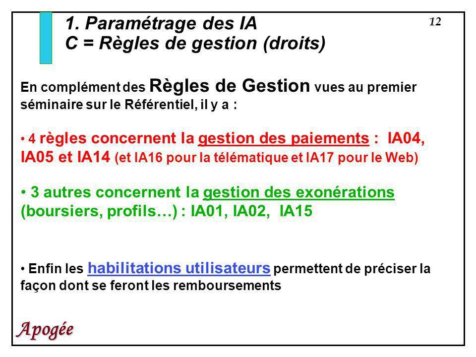 1. Paramétrage des IA C = Règles de gestion (droits)