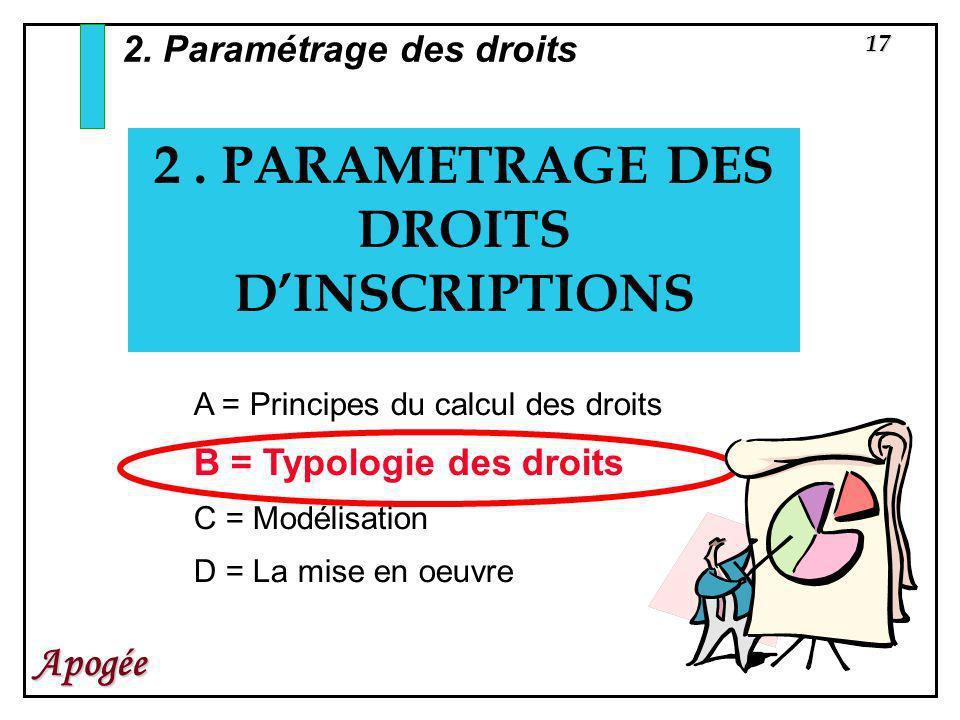 2 . PARAMETRAGE DES DROITS D'INSCRIPTIONS