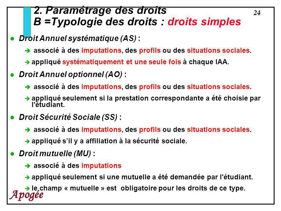 2. Paramétrage des droits B =Typologie des droits : droits simples