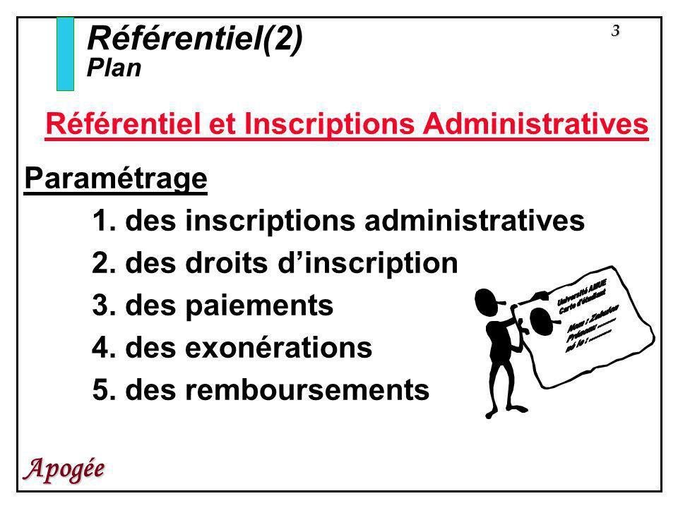 Référentiel et Inscriptions Administratives
