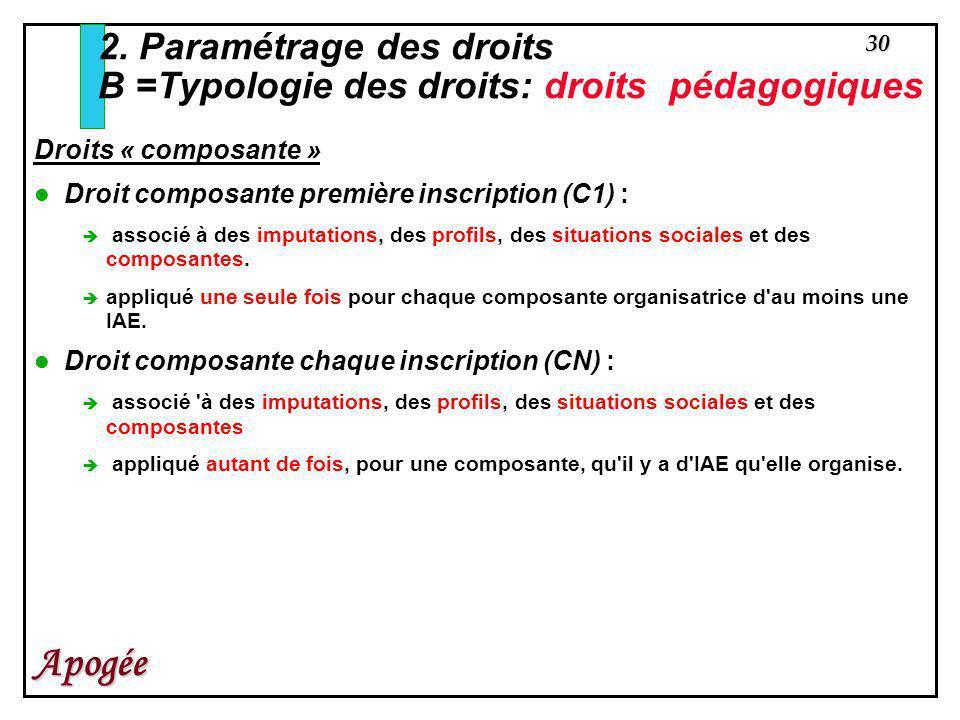 2. Paramétrage des droits B =Typologie des droits: droits pédagogiques