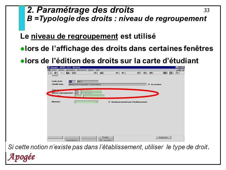 2. Paramétrage des droits B =Typologie des droits : niveau de regroupement