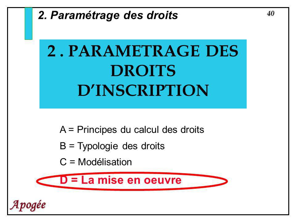 2 . PARAMETRAGE DES DROITS D'INSCRIPTION