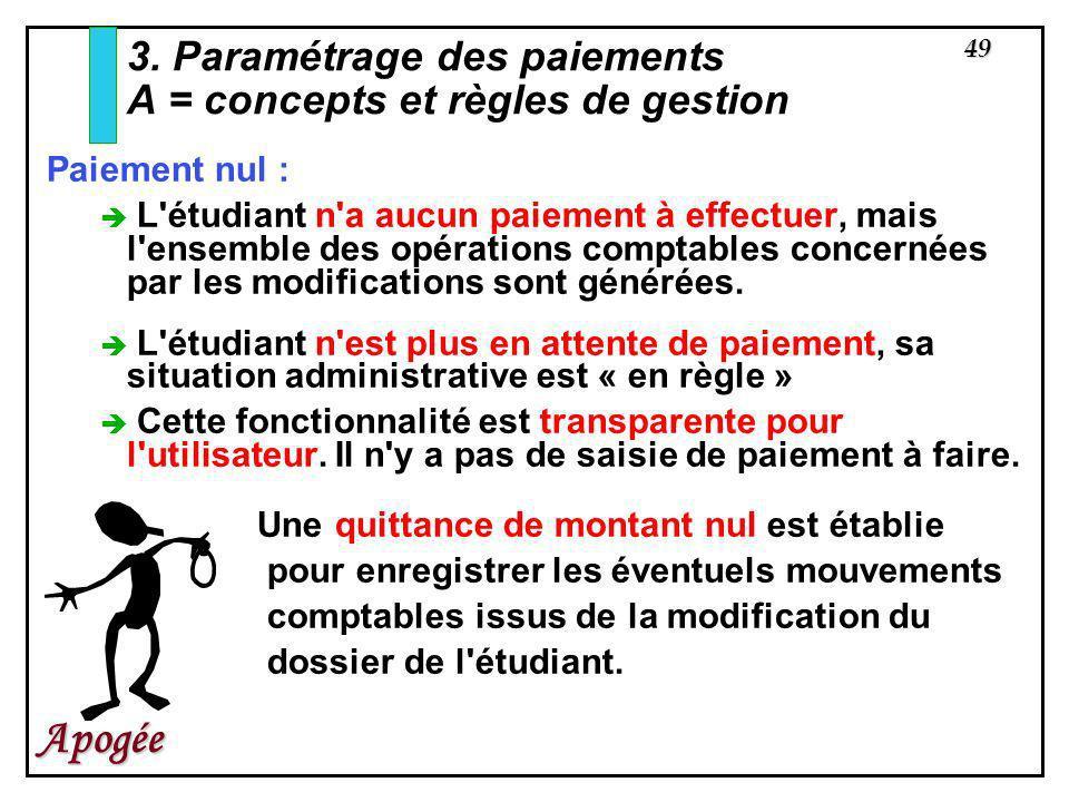 3. Paramétrage des paiements A = concepts et règles de gestion