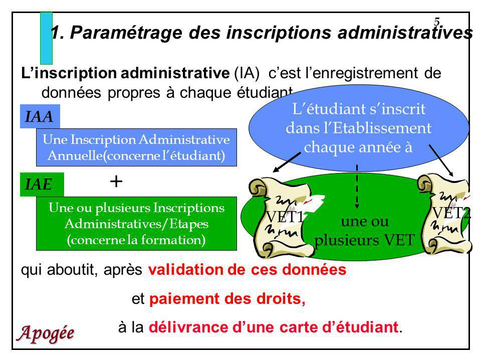 + 1. Paramétrage des inscriptions administratives