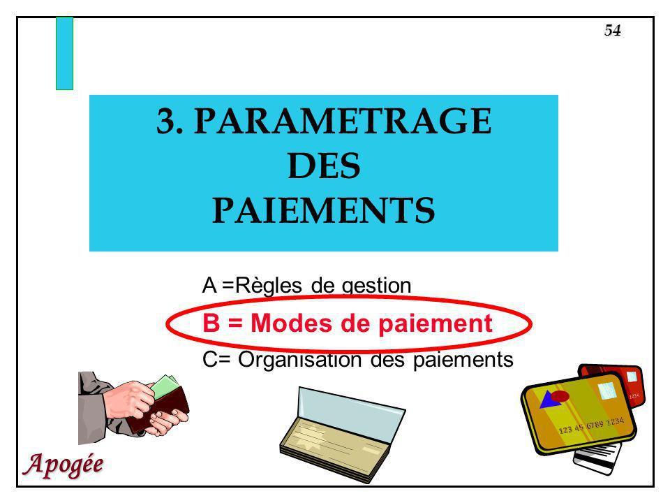 3. PARAMETRAGE DES PAIEMENTS