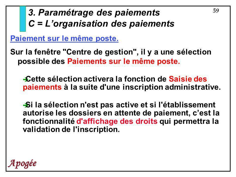 3. Paramétrage des paiements C = L'organisation des paiements