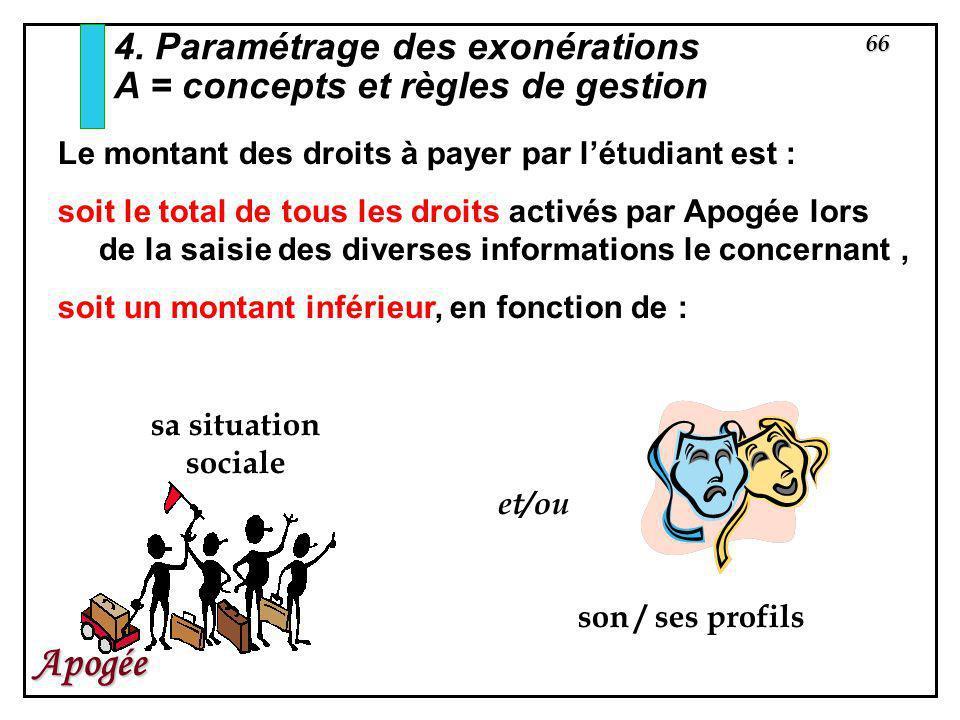 4. Paramétrage des exonérations A = concepts et règles de gestion