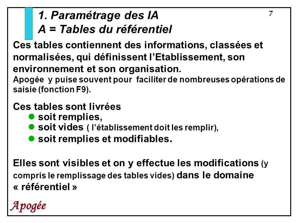1. Paramétrage des IA A = Tables du référentiel