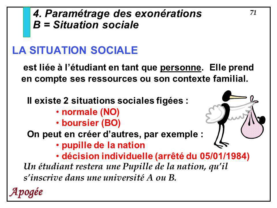 4. Paramétrage des exonérations B = Situation sociale