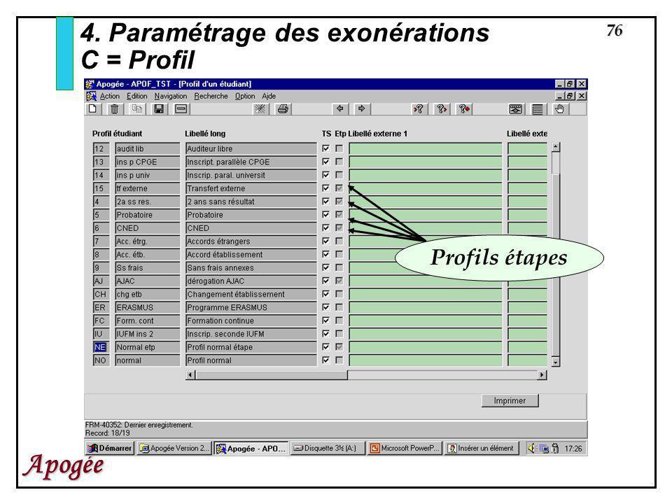 4. Paramétrage des exonérations C = Profil
