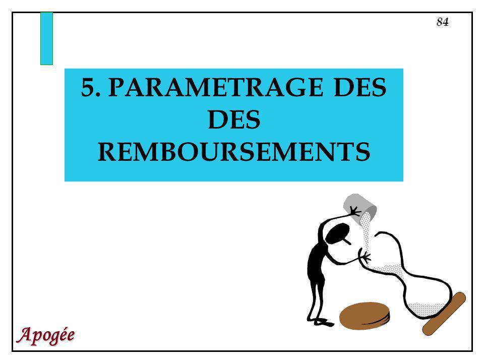5. PARAMETRAGE DES DES REMBOURSEMENTS