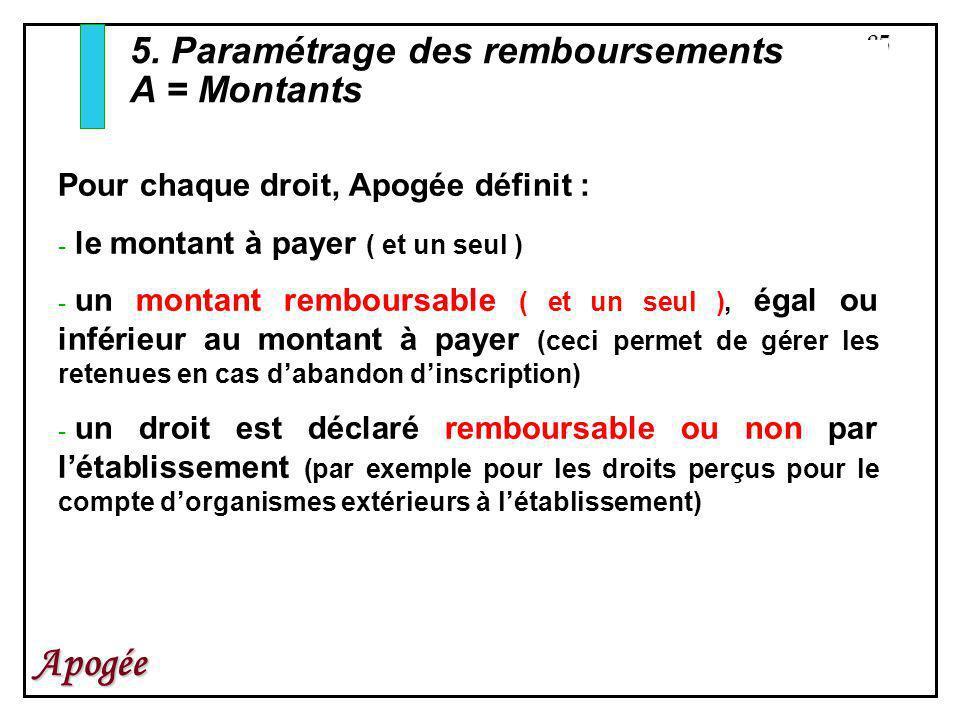 5. Paramétrage des remboursements A = Montants