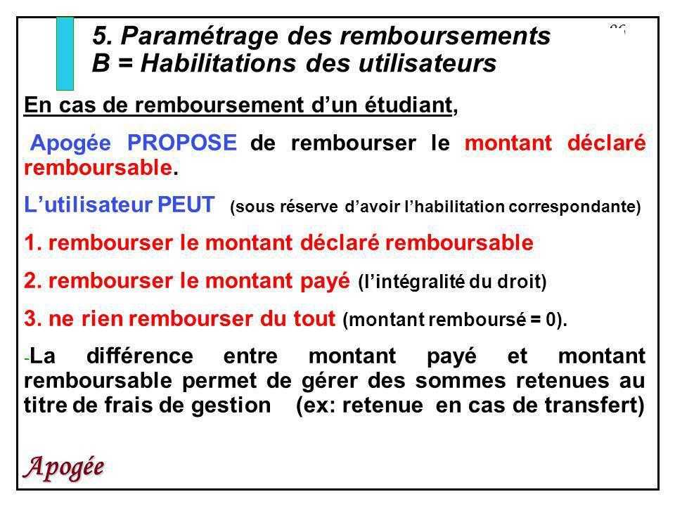 5. Paramétrage des remboursements B = Habilitations des utilisateurs