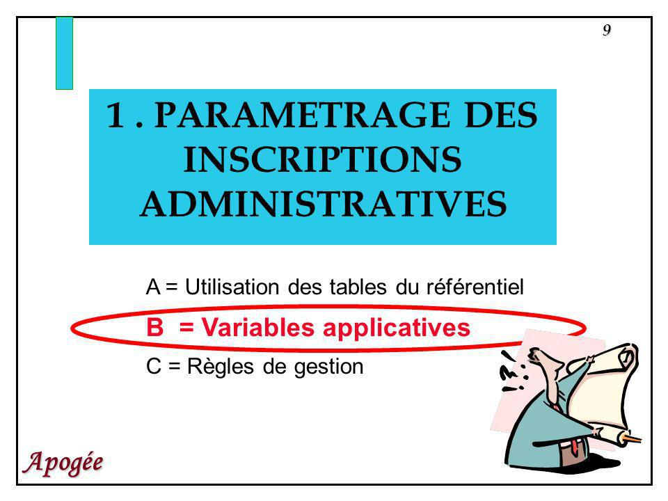 1 . PARAMETRAGE DES INSCRIPTIONS ADMINISTRATIVES